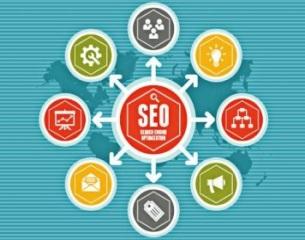 Empresa posicionamiento web SEO y SEM